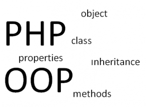 concepts of oops in php
