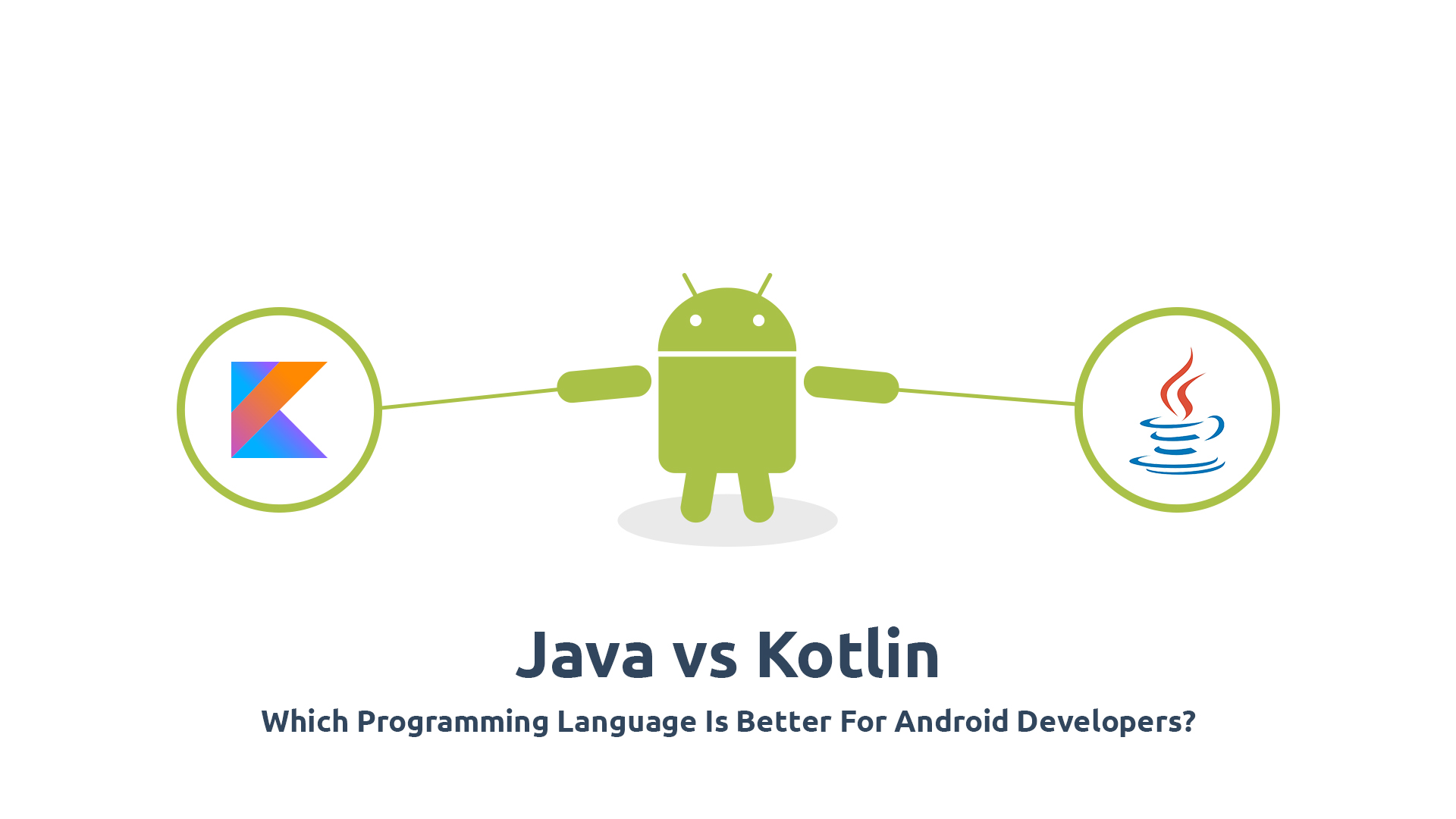 java vs kotlin programming